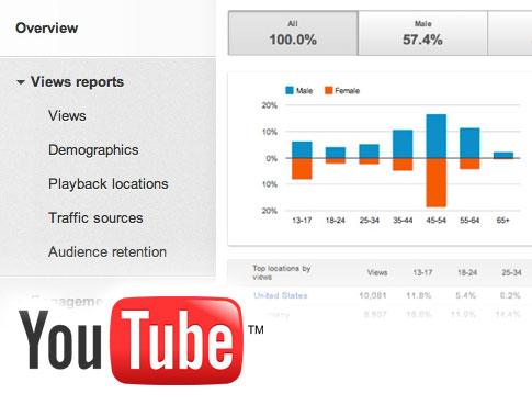 youtubeinsights