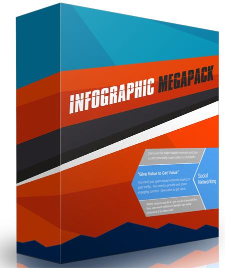 Infographic Megapack