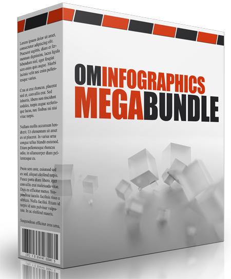 OMInforgraphic Megapack