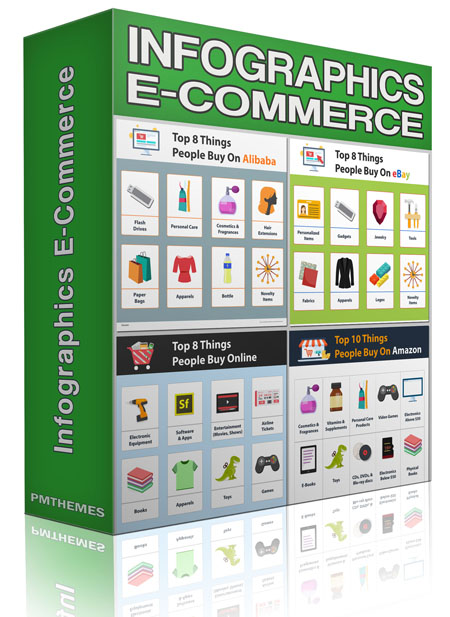 Infographics E-Commerce Extended