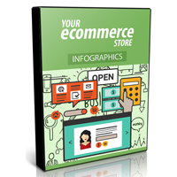 Your eCommerce Store Video